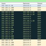 [CCNA] OSPF – DR/BDRの選定