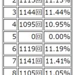 [PHP] mt_rand関数で特定の値を除外したい場合